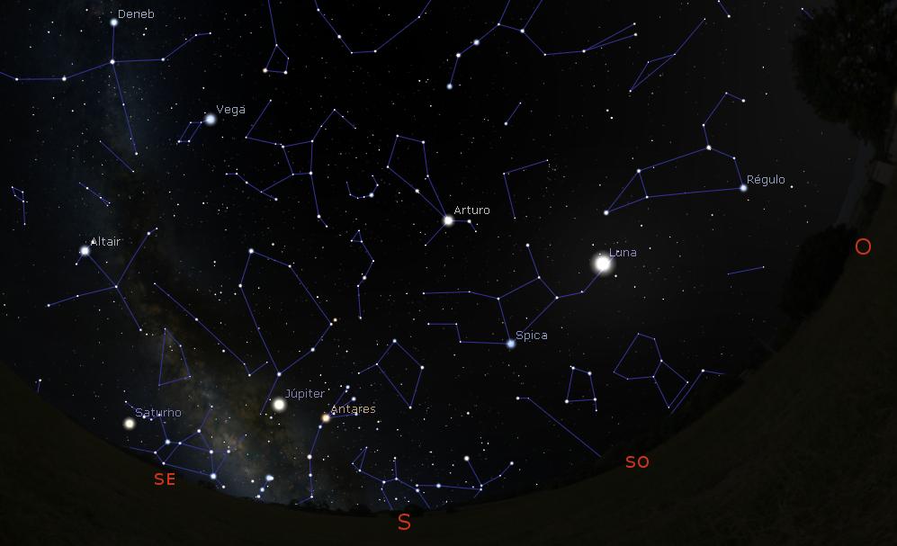 mapa estelar de Júpiter con Stellarium